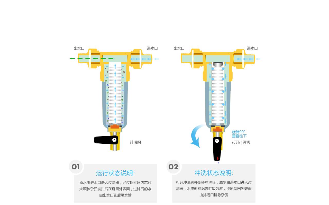 净水机 QZBW25S-9前置过滤器全屋净水